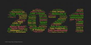 2021 Cybersecurity Wordcloud